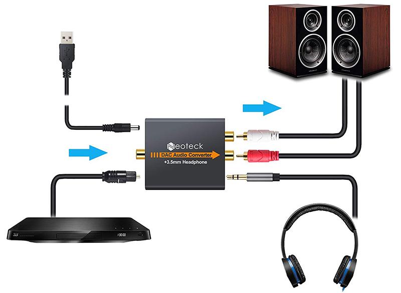 d couvrez le meilleur dac audio ou convertisseur digital. Black Bedroom Furniture Sets. Home Design Ideas